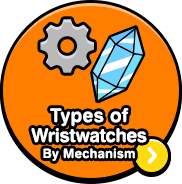 Types of Wristwatches By Mechanism