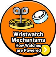 Wristwatch Mechanisms How Watches are Powered