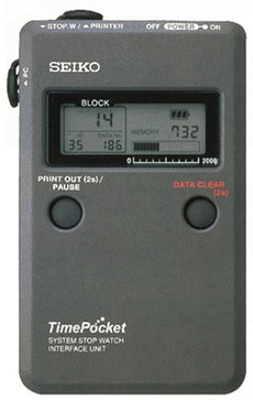 Seiko's TimePocket (in 1997)